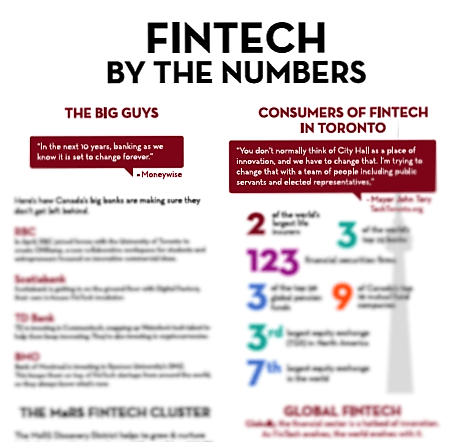 FinTech By The Numbers